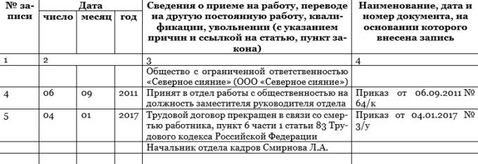 Пример заполнения трудовой при увольнении работника в связи с его смертью
