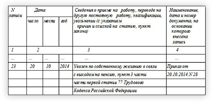 Изображение - Увольнение с выходом на пенсию trudovaya-vyhod-na-pensiu
