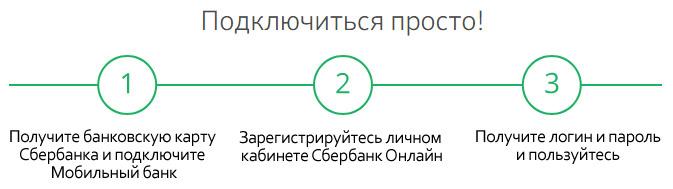 Изображение - Руководство пользователя сбербанк онлайн sberbank-online-registracia