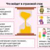 Размер пенсии инвалида 1 группы Украина