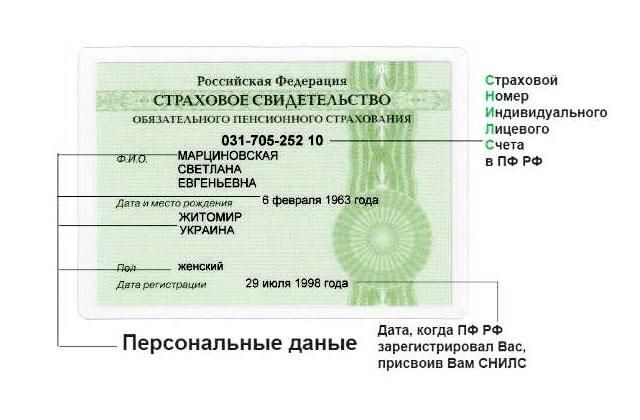 СНИЛС для иностранного гражданина